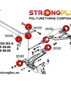 Mazda MX-5 Miata NA front suspension polyuretahne bushings v2