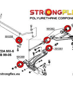 Mazda MX-5 Miata NB front suspension polyurethane bushings v2